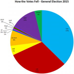 general-election-result-2
